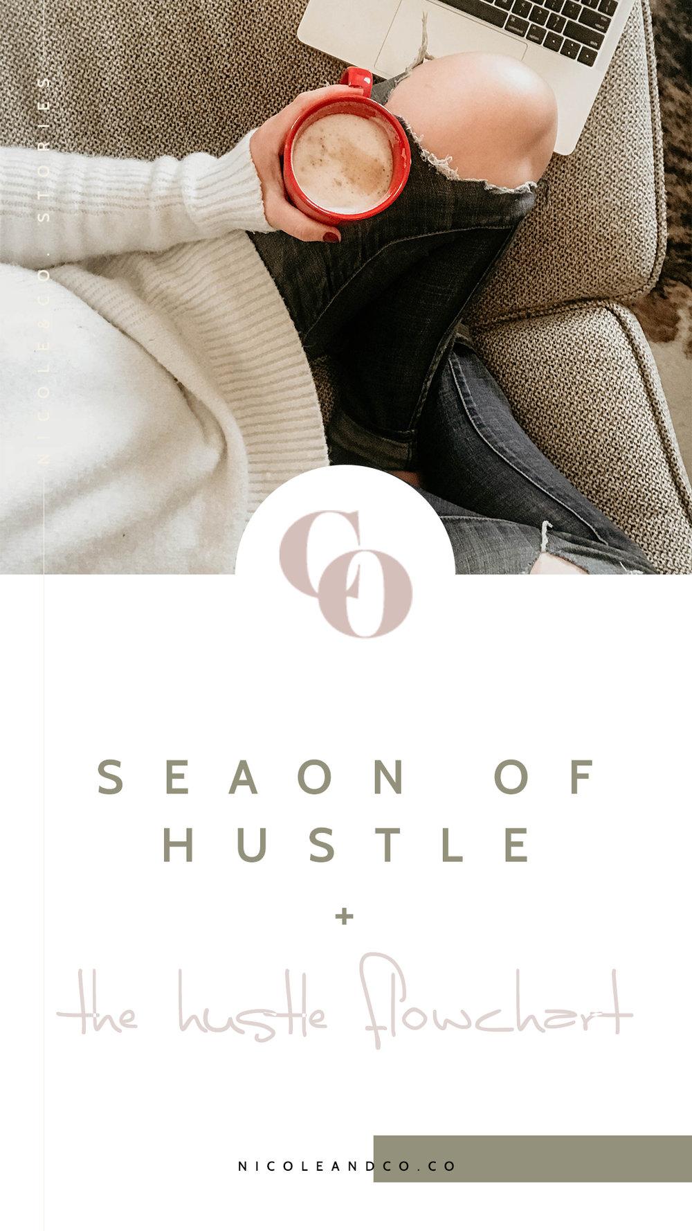 HustleFlowchart-Header.jpg