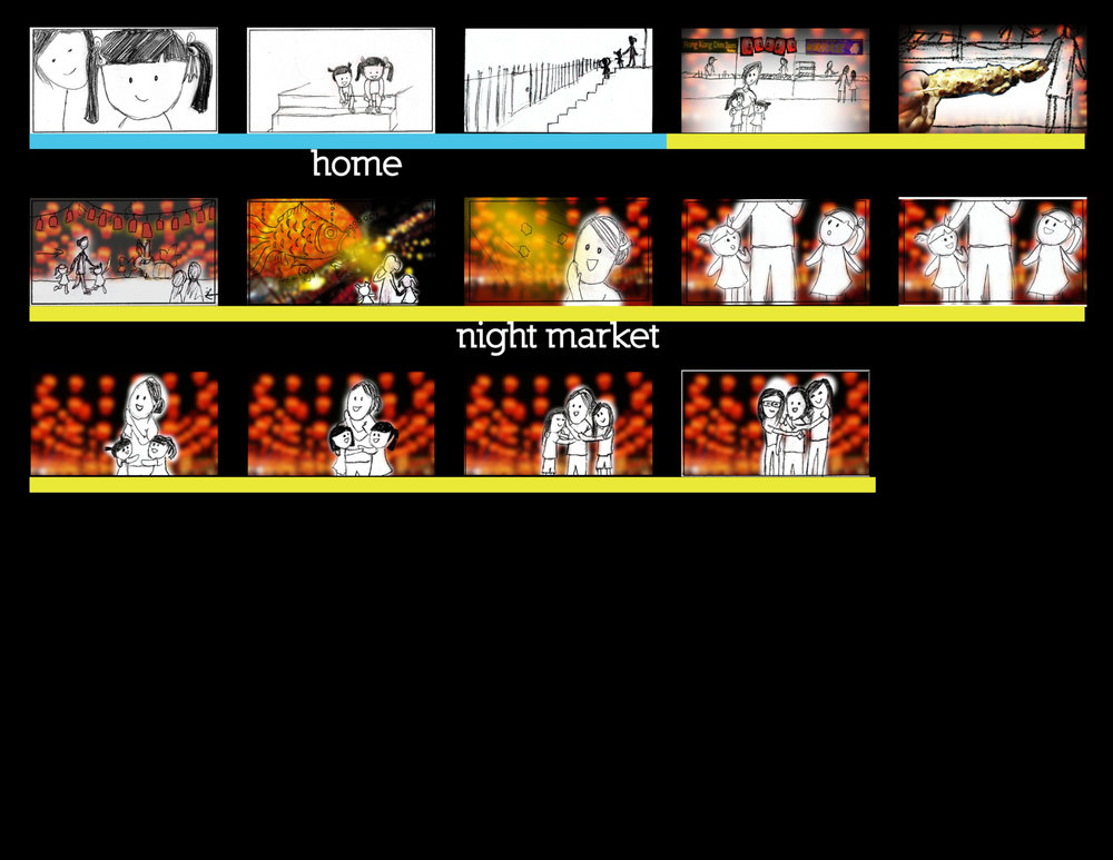 Initial Storyboard 3.
