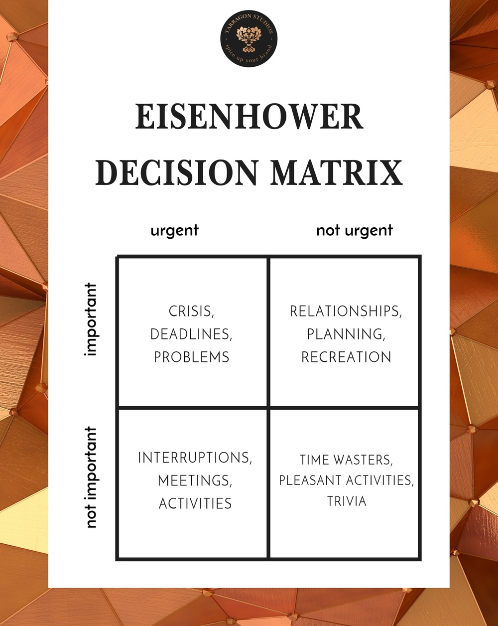 Eisenhower decision matrix for filtering decisions.