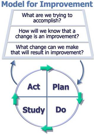 Model for Improve.jpg