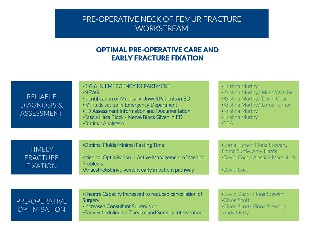 workstreams  PRE & POST OPERATIVE_Page_1.png