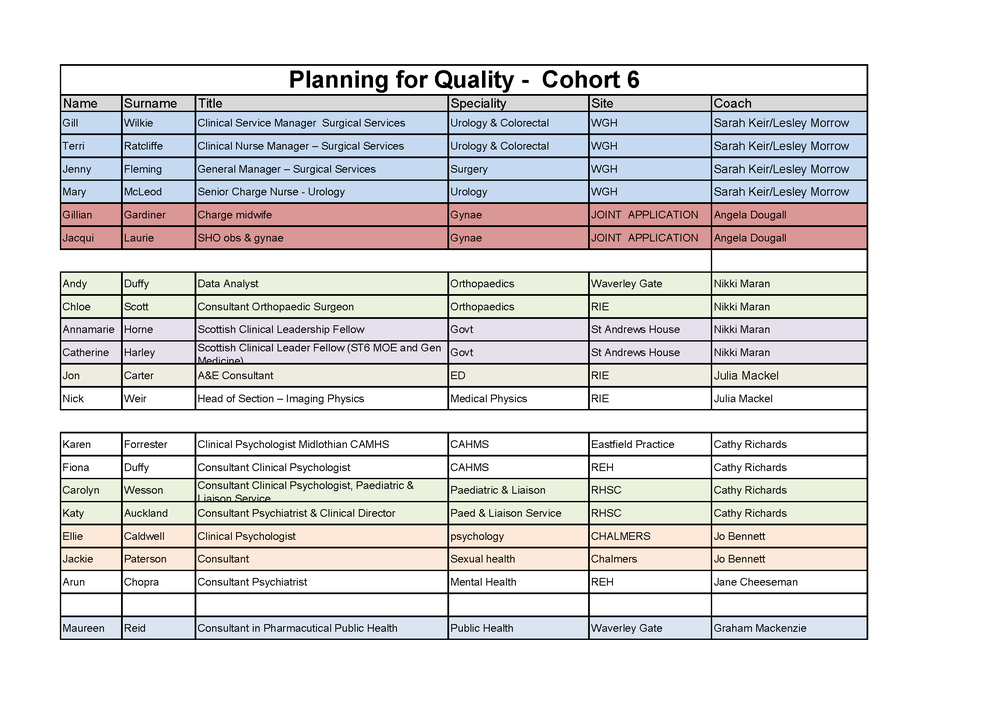 pfq c6 coaches allocation_Page_1.png
