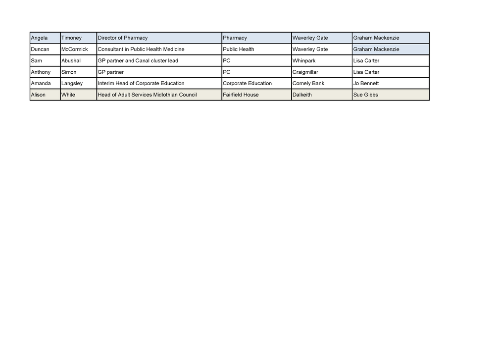 pfq c6 coaches allocation_Page_2.png