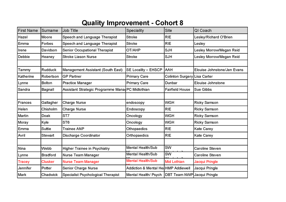 qi c8 coaches allocation_Page_1.png
