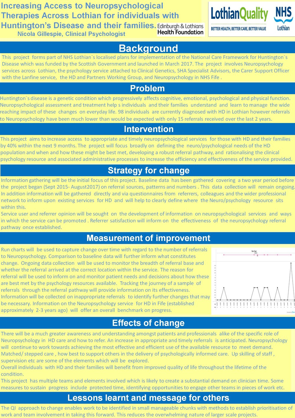 10-Nicola-Poster-presentation-final-QI-HD-Project-Nov-2017.jpg