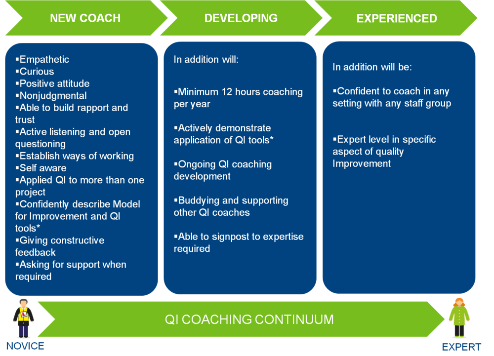 qi COACHING CONTINUUM.png