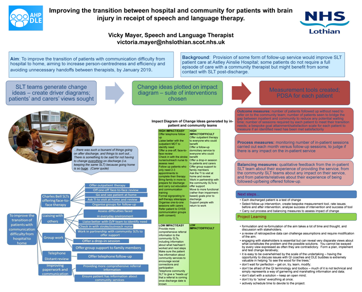 Improving the transition between hospital and community for patients