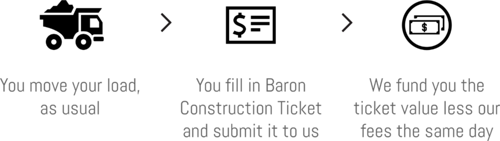 How does baron construction work?