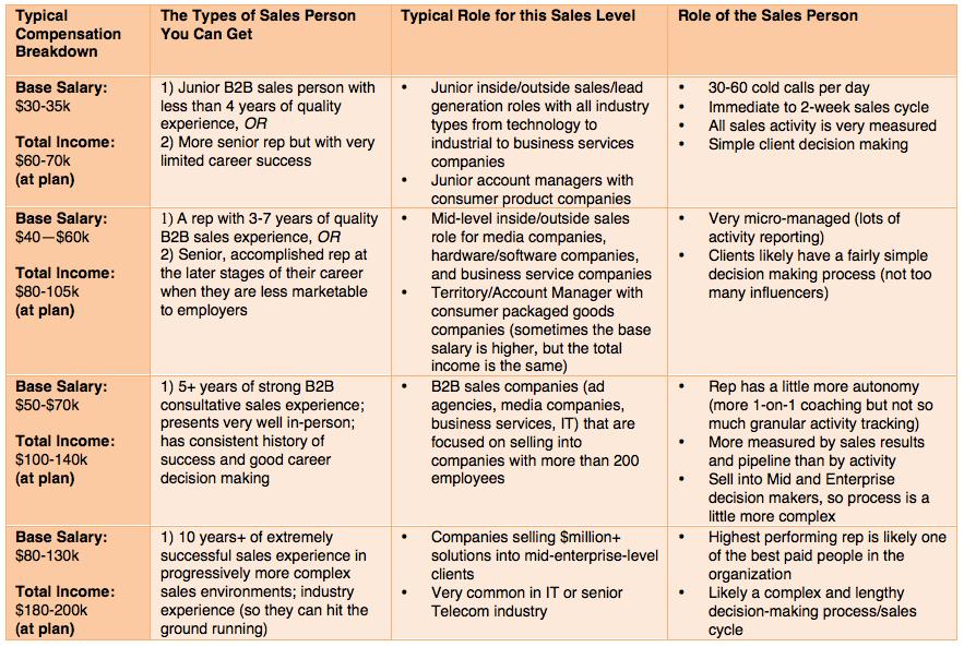 Article-2-Chart.jpg