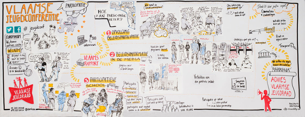 20150609-JEUGDRAAD-graphic-recording.jpg