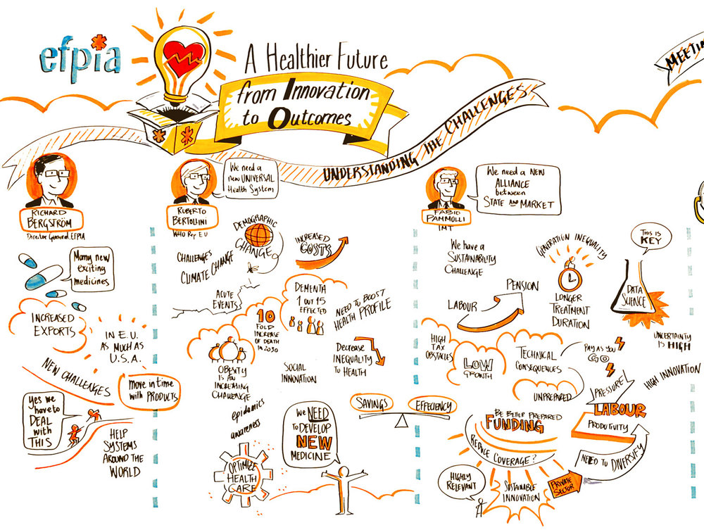 20160615-EFPIA-graphicrecording-zoom.jpg