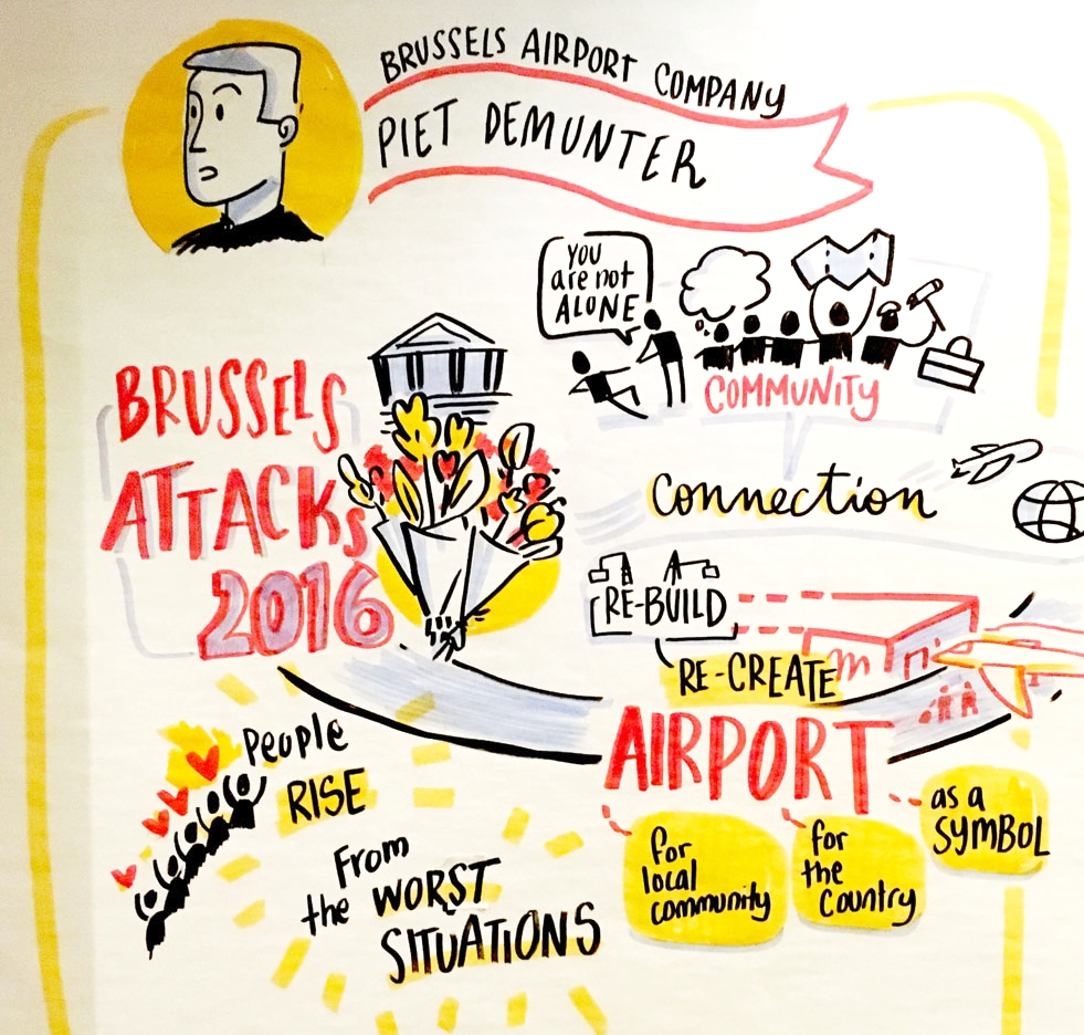 20170217-TEDxZAVENTEM-graphic-recording-15-web.jpg