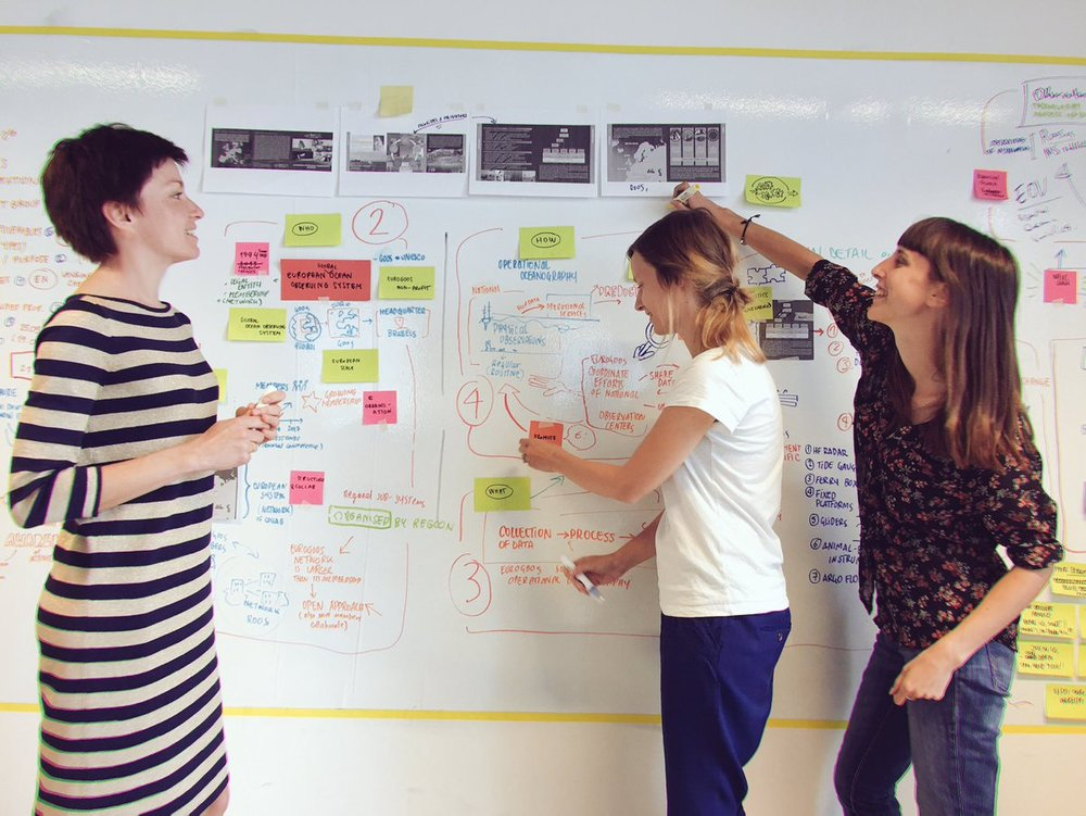 Co-Creation sessions with our clients are integral part of our process