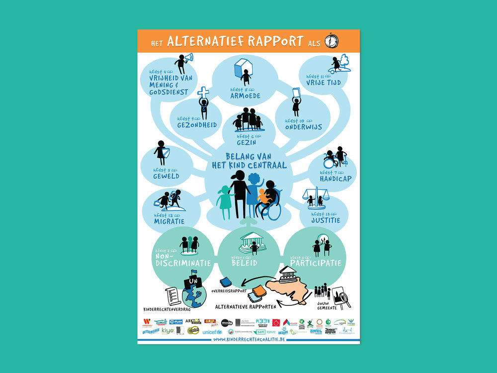3. The smaller variation - We then edited the infographic to fit a smaller format, with the purpose of illustrating the report, with only the main titles and the chapters number for each of them