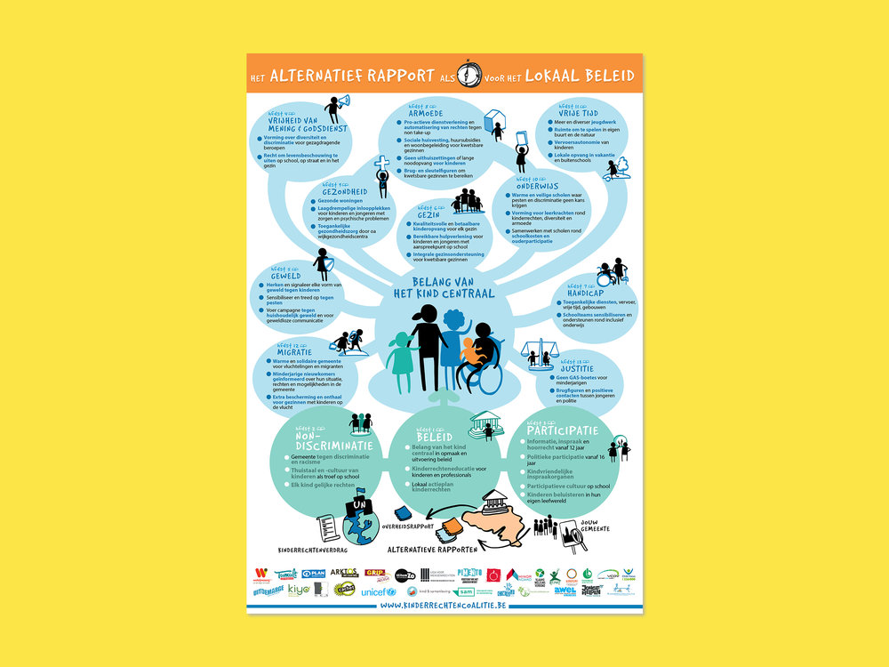 2. The Infographic - We developed a poster that included the key messages of the report,and the recommendations that come with them.