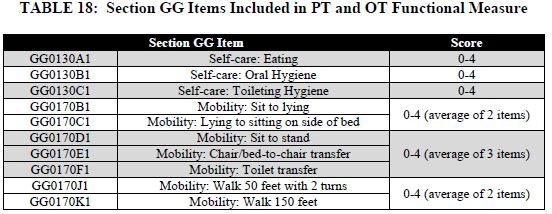 Table 18.JPG