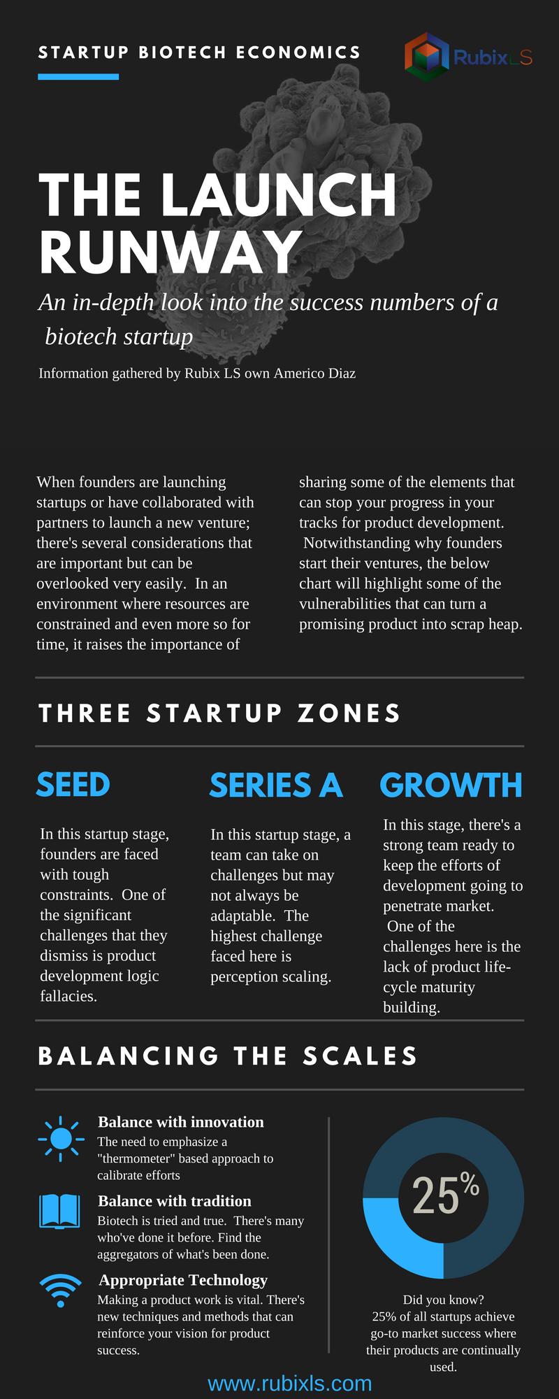 Startup Biotech economics (2).png