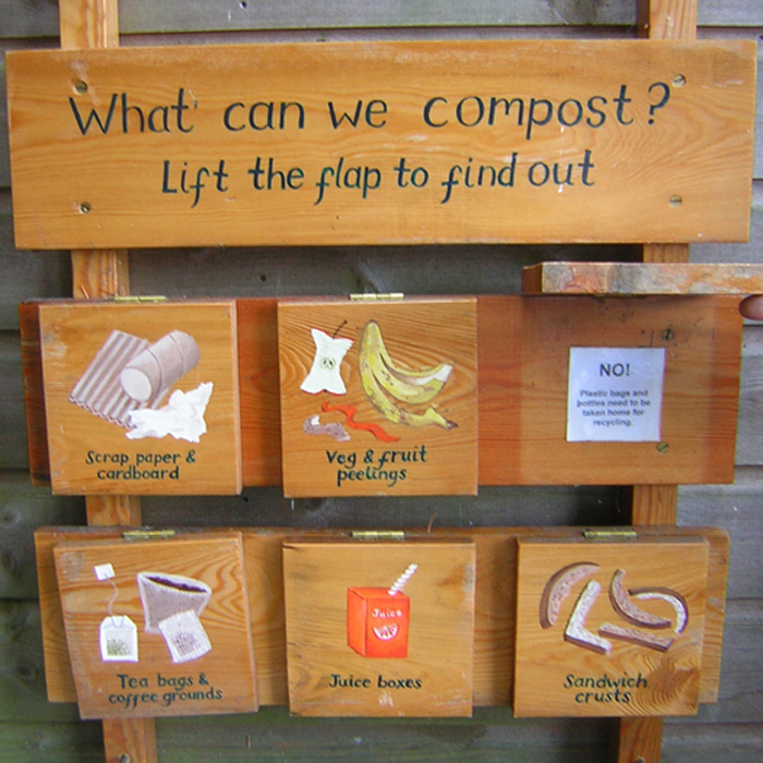 Compost information boards