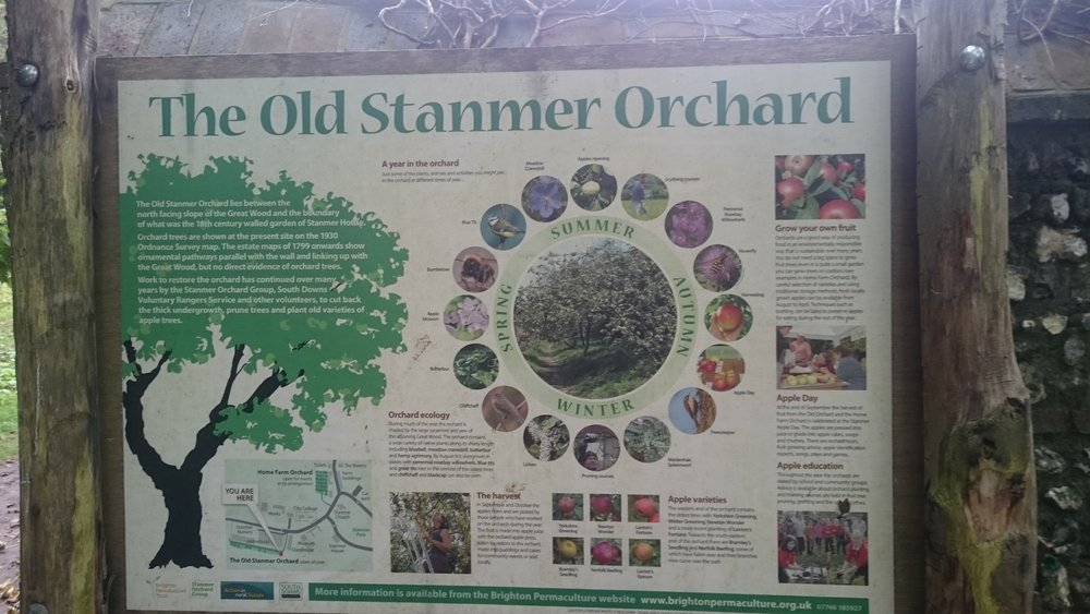 Orchard sign