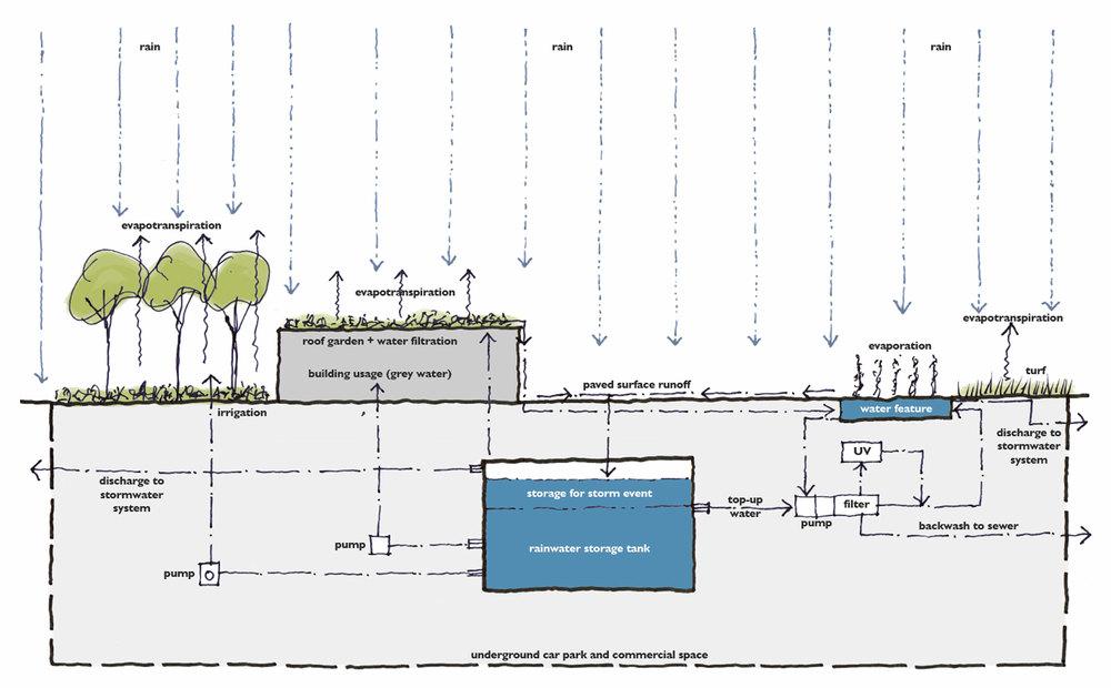 7 - WATER-SYSTEM.jpg
