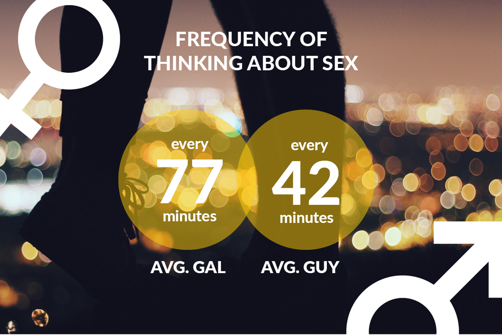 sex-stats