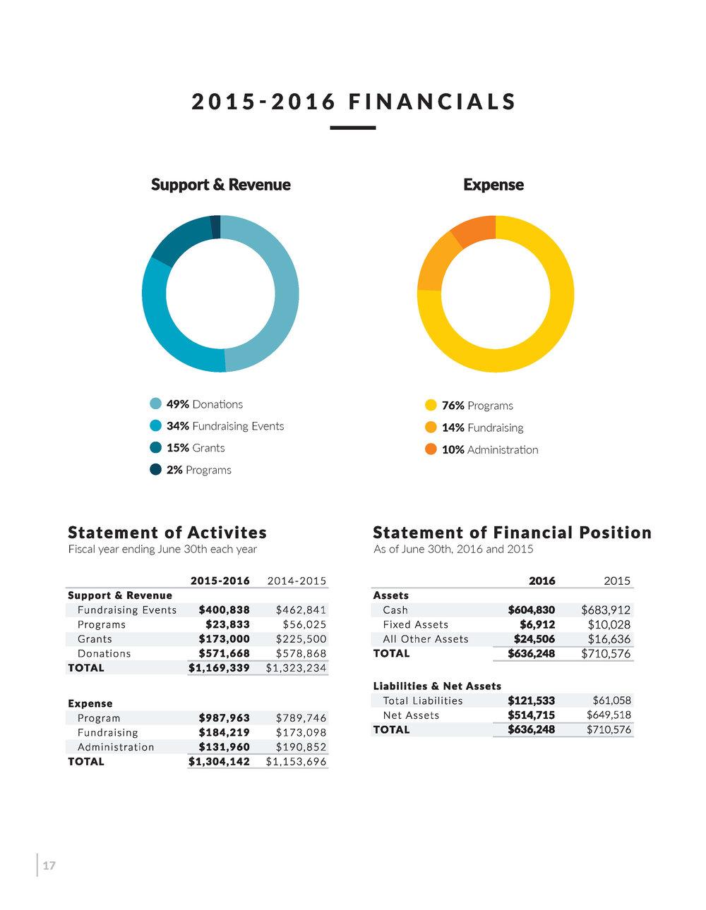 2016 Claris Annual Report_Part18.jpg