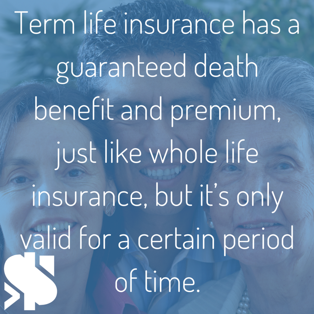 Term Life insurance has as guaranteed death benefit and a guaranteed premium, just like whole life insurance, but since it's only valid for a certain period of time.png
