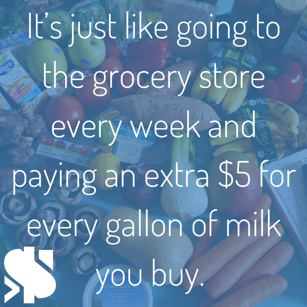 It's just like going to the grocery store every week and paying an extra $5 for every gallon of milk you buy..png