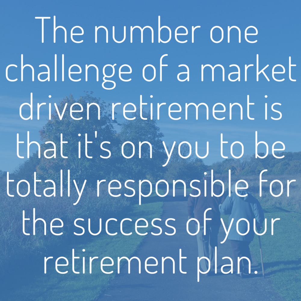 The number one challenge of a market driven retirement is that it's on you to be totally responsible for the success of your retirement plan..png