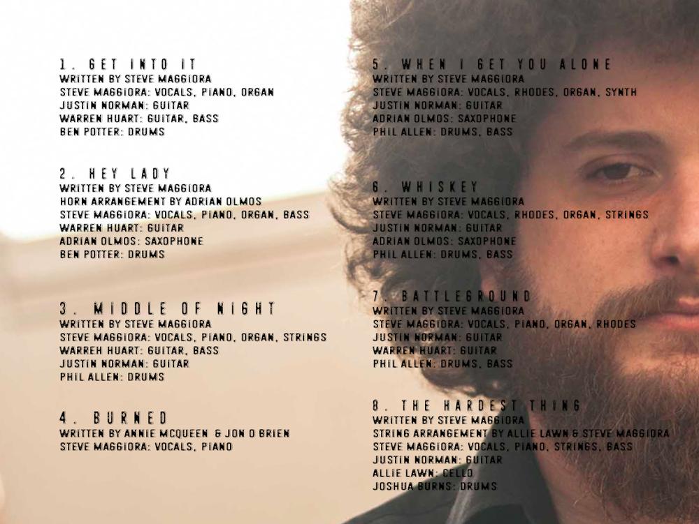 WIGYA DB 3 Track Credits.jpg