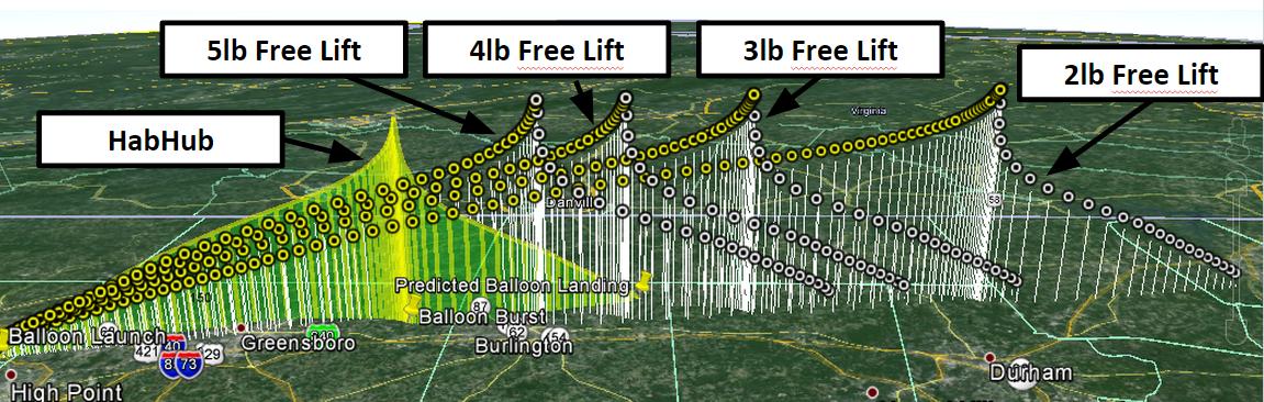 EFT-3_Pre-Flight_Predictions