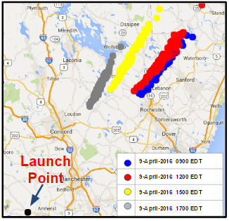 Monte Carlo Analysis - 100 simulations for 4 different launch times. Impact zones in Eastern NH and into Maine. Simulations run based on estimated wind data 2 days before actual flight.