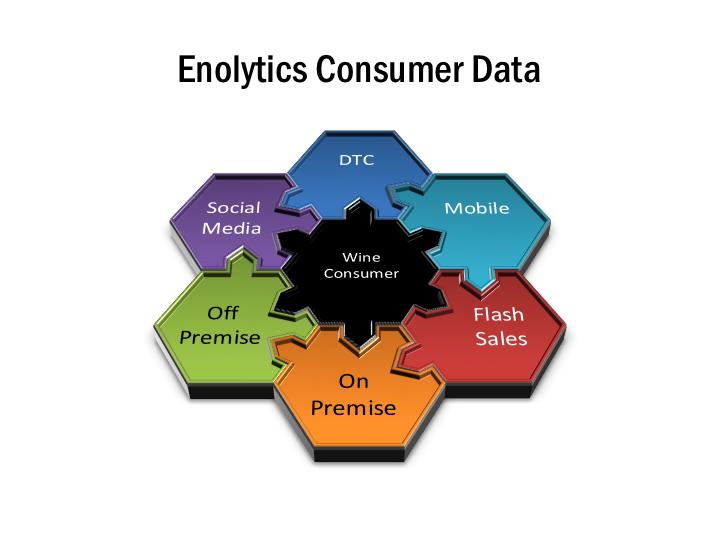 Consumer Data Vision.png