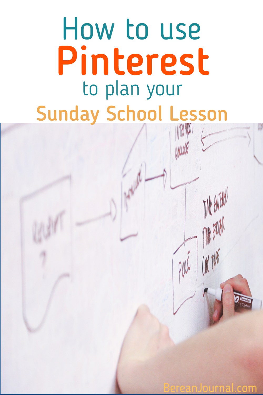How to use pinterest to plan your sunday school lesson