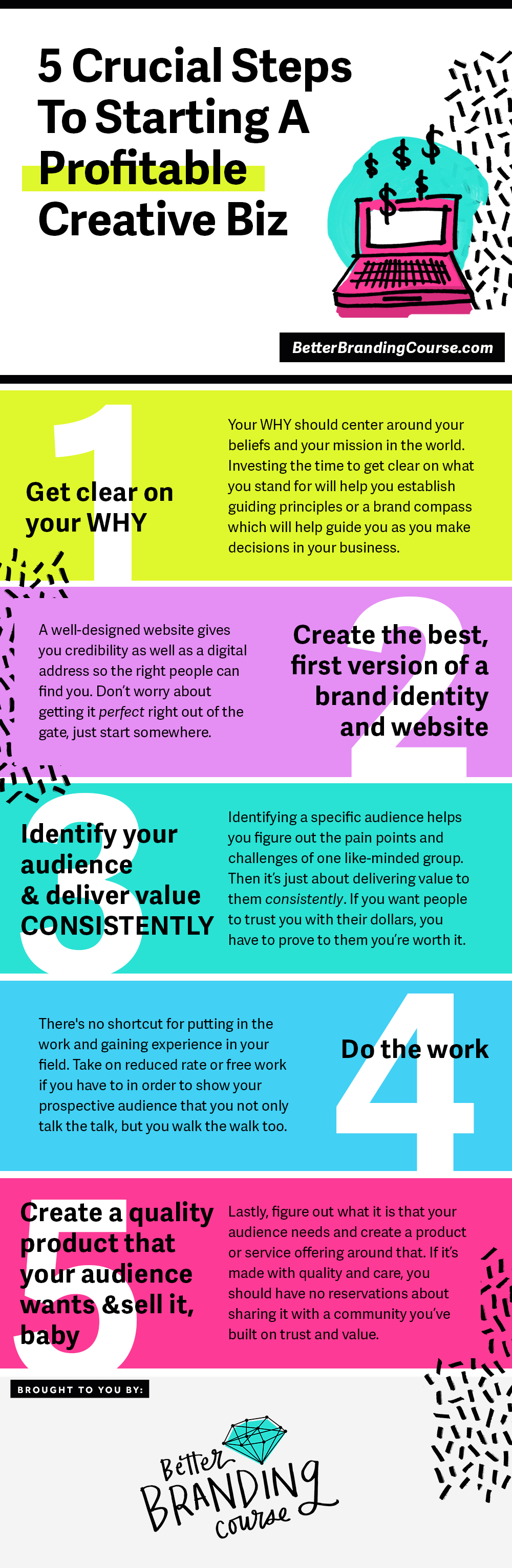 5 crucial steps to starting a profitable creative business pin it for easy reference in the future 1betcityfo Image collections