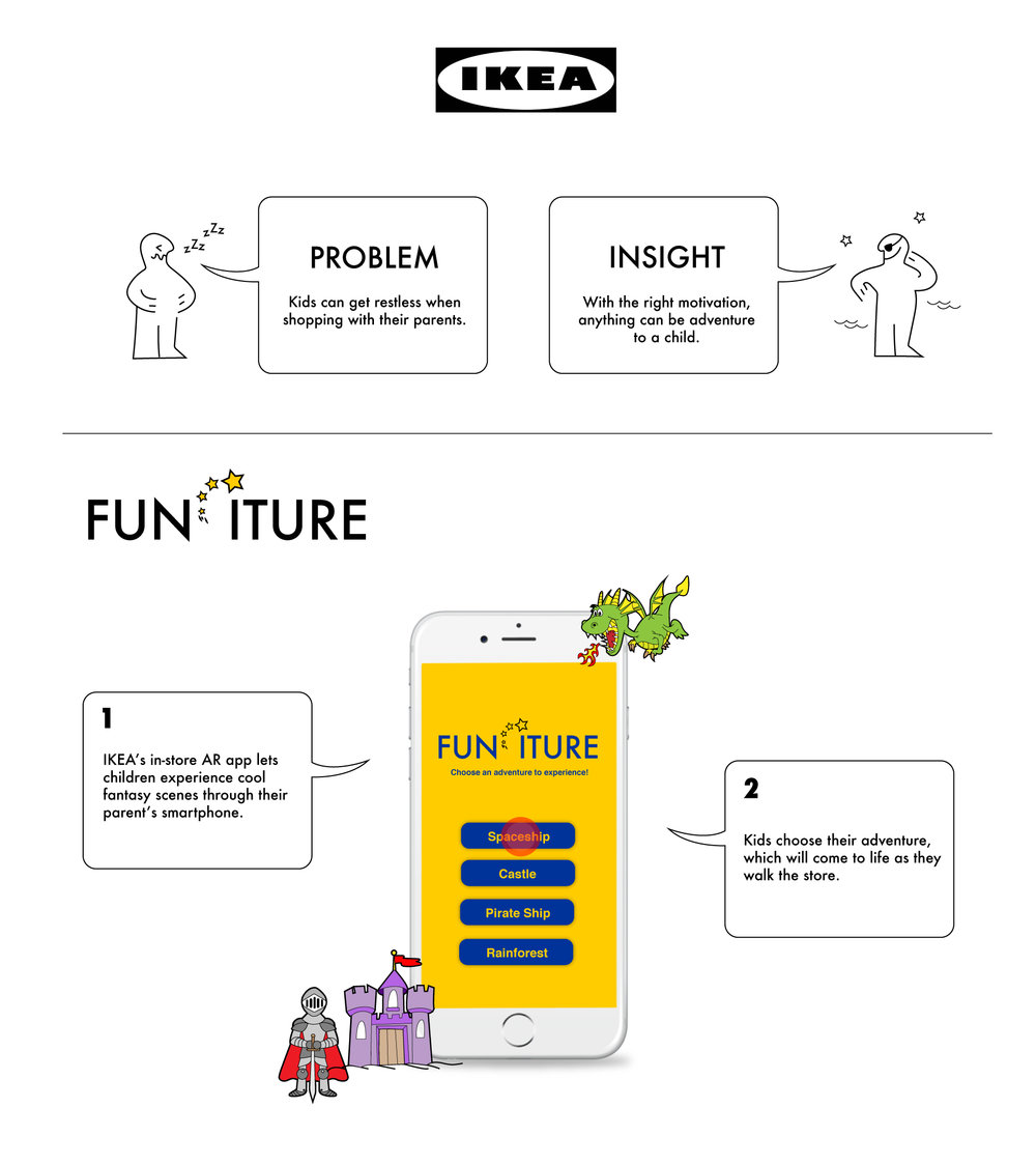 Funiture from ikea dan morris copywriter so my partner and i decided to make a branded ar experience that kids can enjoy and be distracted by during their trip to ikea pooptronica Images
