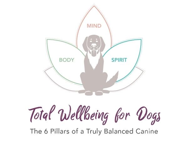 samadog_total_wellbeing_graphic.jpg