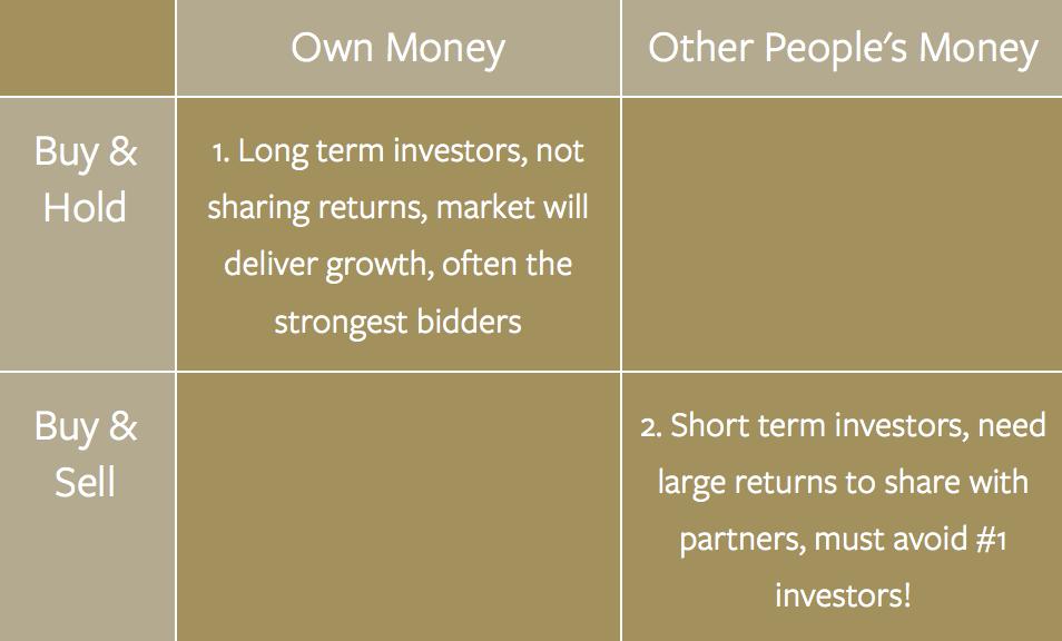Investor-table-opulen