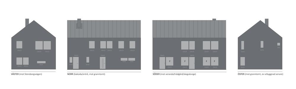 Fasaden blir stående träpanel, lasserad i grått. Taket plåt med bandtäckning, grått det med liksom dörrar,fönster och vattenavrinning.