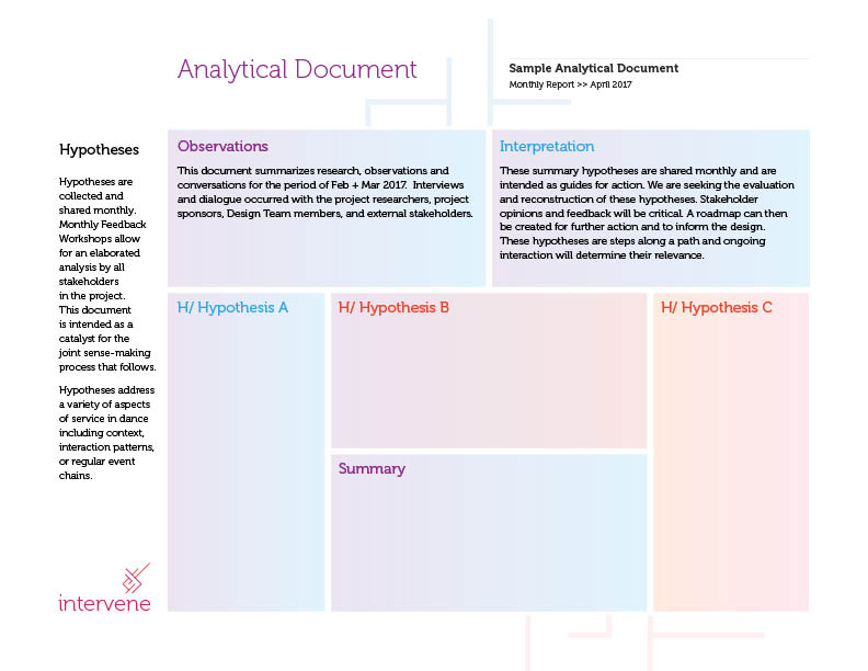 Analytical Document - Contains hypotheses to inform feedback and action