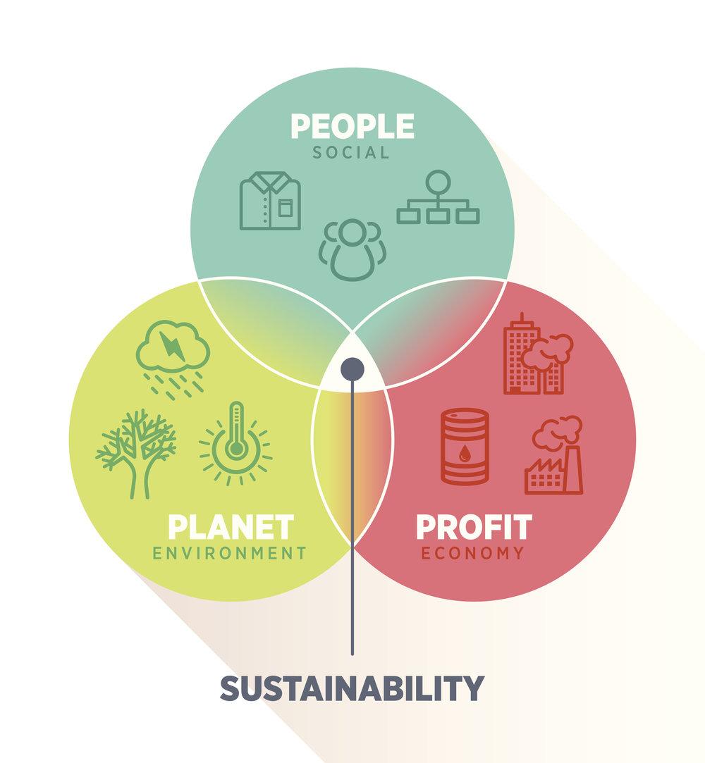 ESG-Consulting.jpg