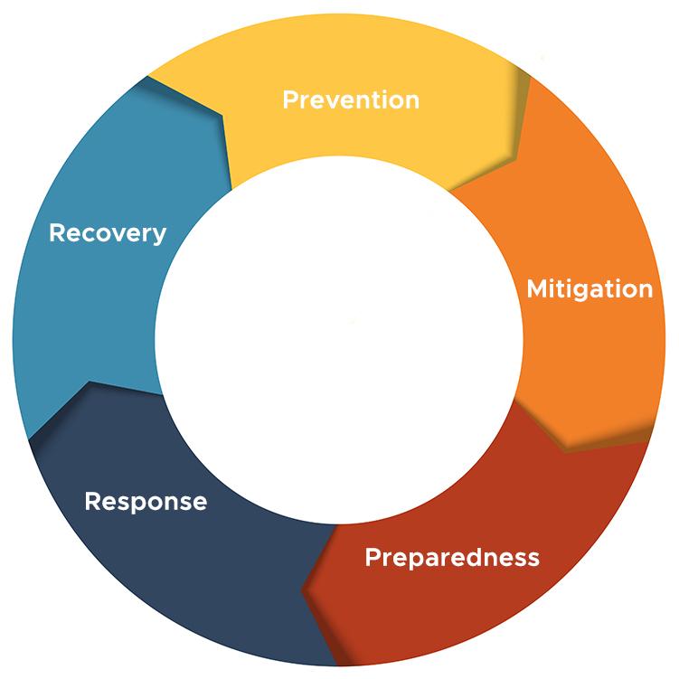 emergency-response-plan.jpg
