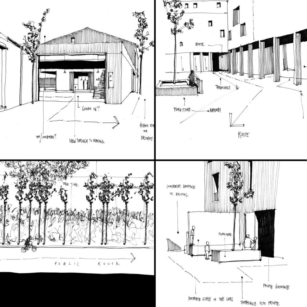 Landscape strategies