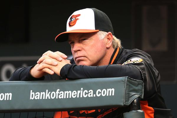"Buck Showalter said, ""I like our guys"" in 2014 when questioned about making trades.  Since then, its meaning has changed for the worse.  Image courtesy The Baltimore Sun"