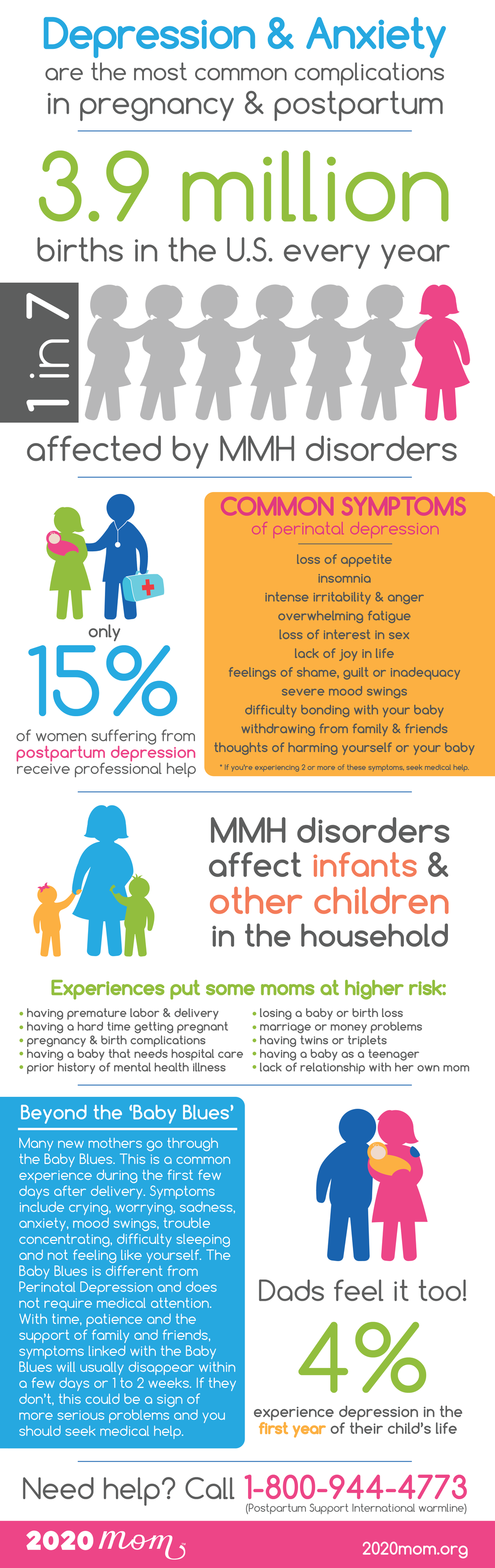 MMH Long Infographic