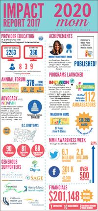 2020-mom-Impact-Report-FINAL200.jpg