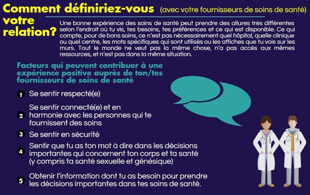 créé par Sida Moncton avec l'information de http://srhweek.ca/?lang=fr