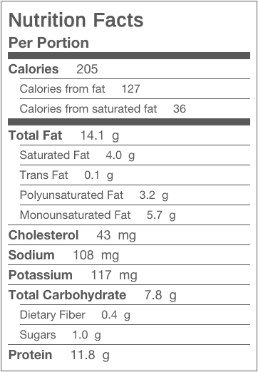 Fried Chicken wings nutrition label