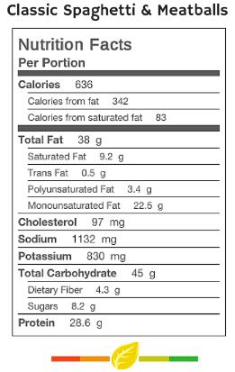 Classic Spaghetti & Meatballs - nutrition facts
