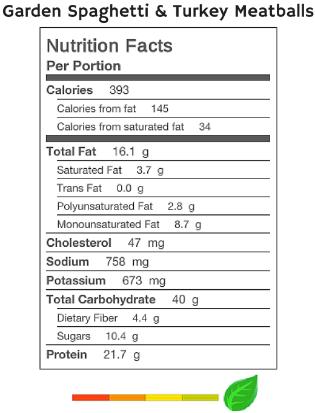 Garden Spaghetti & Meatballs Nutrition